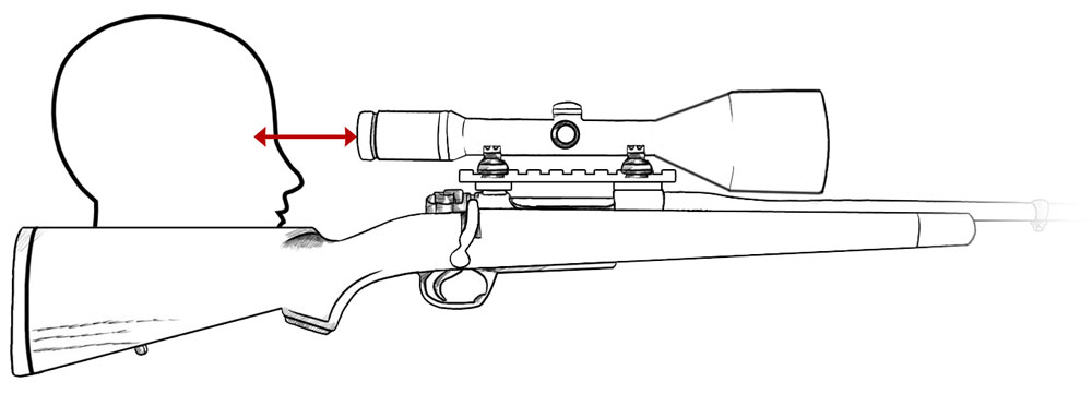 how to choose the correct scope ring mounts