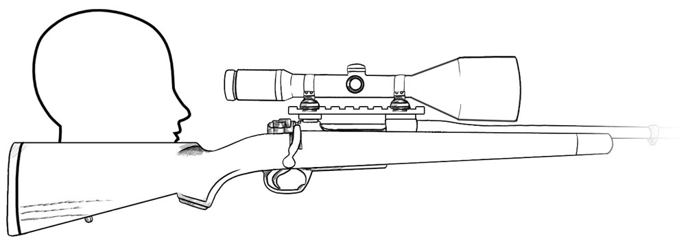 Alan Rhone - Service - Scope Mounting
